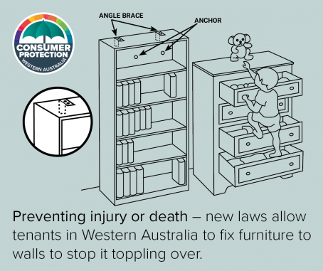 Graphic showing chest of drawers anchored to wall to prevent it toppling on  to climbing child