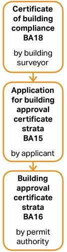 building-approvals-process_a-guide_23_11_2015-31.jpg
