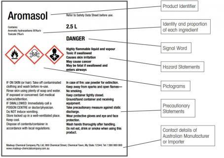 GHS Compliant Label