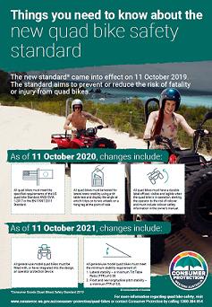Quad bike safety standards poster