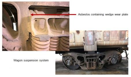 Image - Asbestos found in imported friction wear plates in rail carriages
