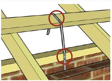 Improving Tie Down Of Timber Framed Sheet Metal Clad Roofs
