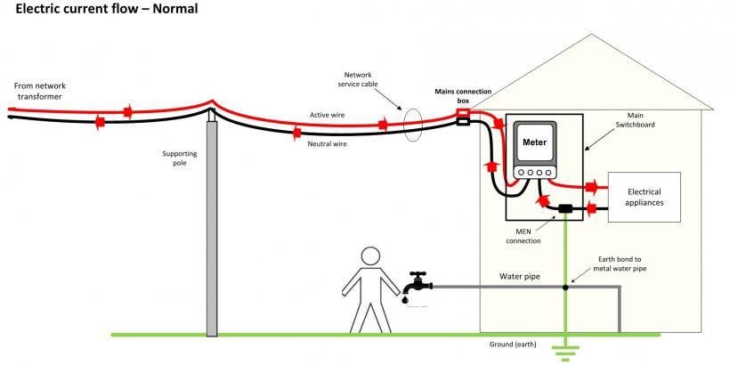 diagram_1_-_electricity_flow_-_normal.jpg